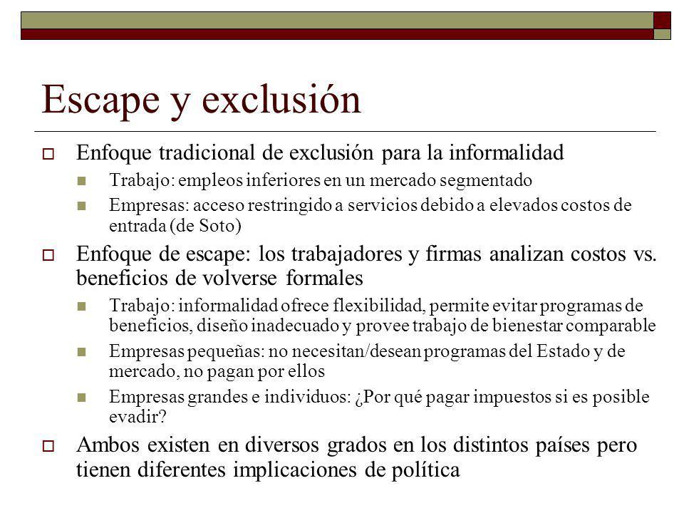 Tasa de obtención de empleo también explica reducción en la formalidad Brasil: hasta 1991 semejante a México Reducción en obtención en el sector formal después de la reforma constitucional Varios cambios en la ley laboral Brasil Indep.