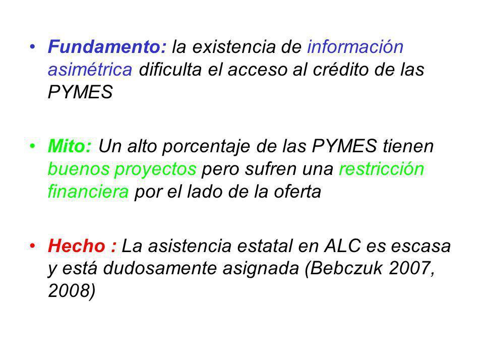Fundamento: la existencia de información asimétrica dificulta el acceso al crédito de las PYMES Mito: Un alto porcentaje de las PYMES tienen buenos pr
