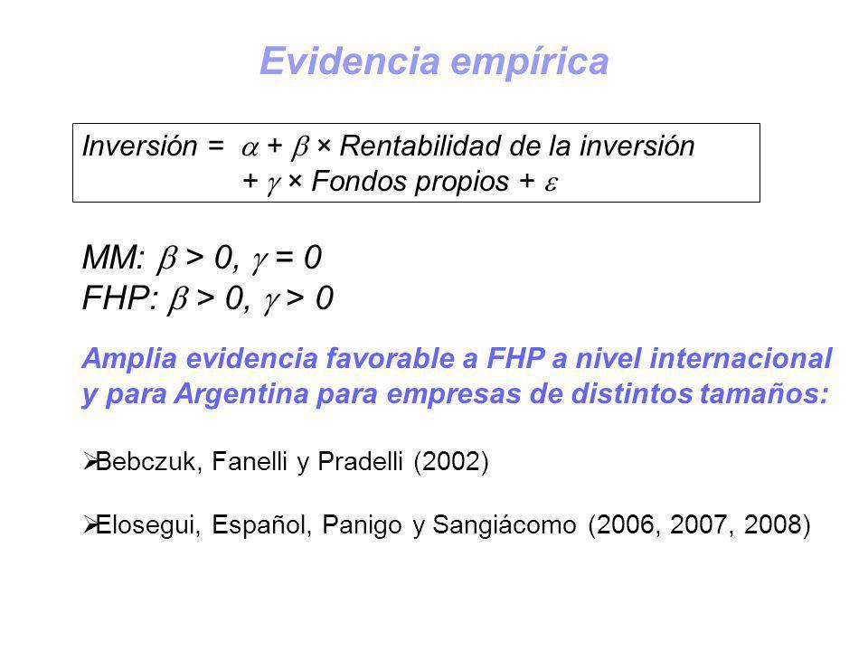 Evidencia empírica Inversión = + × Rentabilidad de la inversión + × Fondos propios + MM: > 0, = 0 FHP: > 0, > 0 Amplia evidencia favorable a FHP a niv