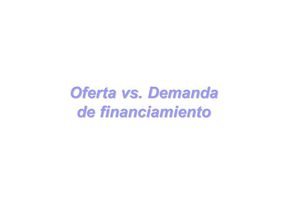 Oferta vs. Demanda de financiamiento