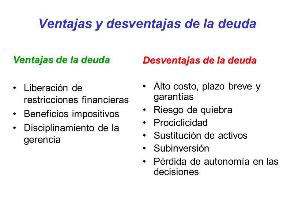 Ventajas y desventajas de la deuda Ventajas de la deuda Liberación de restricciones financieras Beneficios impositivos Disciplinamiento de la gerencia