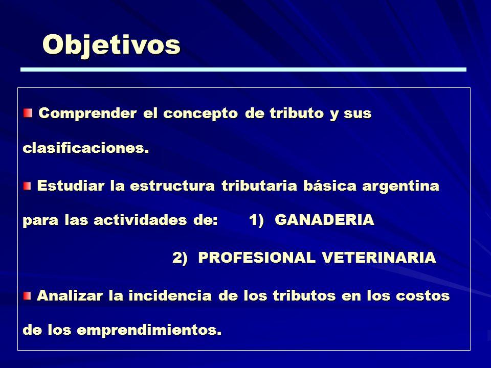 Concepto de Tributo Los tributos son detracciones que se les realizan a los particulares, empresas y organizaciones, por parte del Estado.