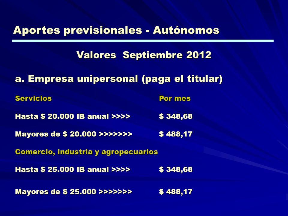 Valores Septiembre 2012 a. Empresa unipersonal (paga el titular) Servicios Por mes Hasta $ 20.000 IB anual >>>> $ 348,68 Mayores de $ 20.000 >>>>>>>$