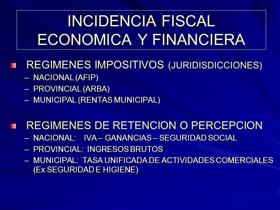 INCIDENCIA FISCAL ECONOMICA Y FINANCIERA INCIDENCIA FISCAL ECONOMICA Y FINANCIERA REGIMENES IMPOSITIVOS (JURIDISDICCIONES) REGIMENES IMPOSITIVOS (JURI