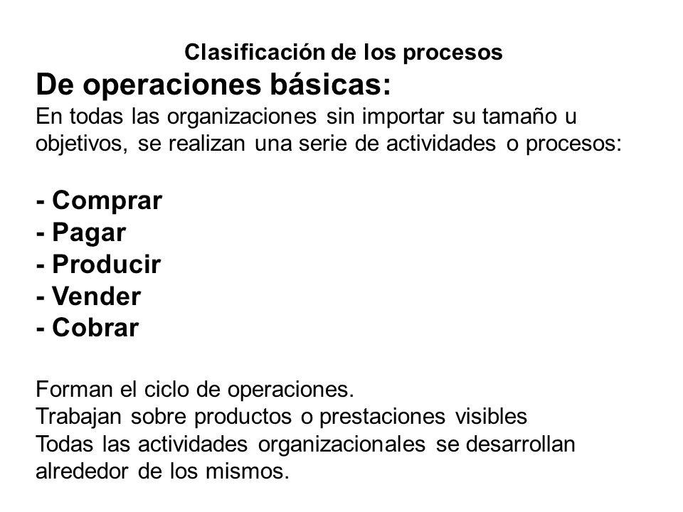 Clasificación de los procesos De operaciones básicas: En todas las organizaciones sin importar su tamaño u objetivos, se realizan una serie de activid