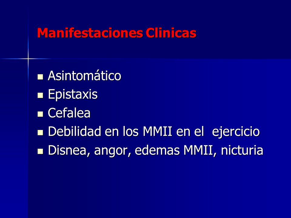 Manifestaciones Clinicas Asintomático Asintomático Epistaxis Epistaxis Cefalea Cefalea Debilidad en los MMII en el ejercicio Debilidad en los MMII en