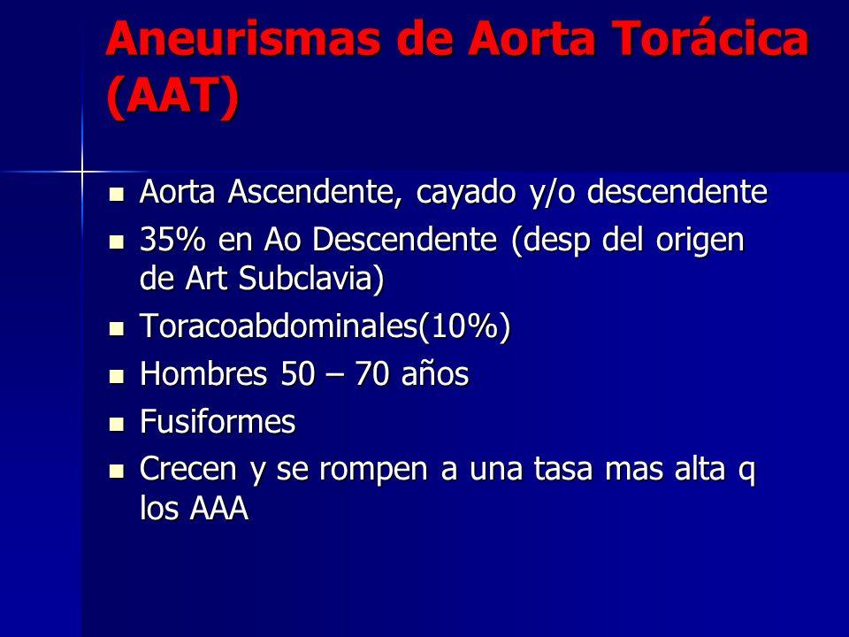 Aneurismas de Aorta Torácica (AAT) Aorta Ascendente, cayado y/o descendente Aorta Ascendente, cayado y/o descendente 35% en Ao Descendente (desp del o