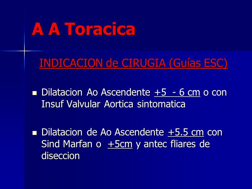 A A Toracica INDICACION de CIRUGIA (Guías ESC) Dilatacion Ao Ascendente o con Insuf Valvular Aortica sintomatica Dilatacion Ao Ascendente +5 - 6 cm o