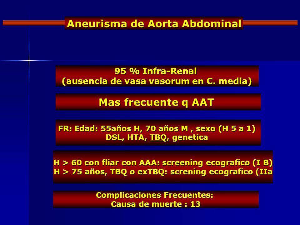 Aneurisma de Aorta Abdominal 95 % Infra-Renal (ausencia de vasa vasorum en C. media) Mas frecuente q AAT FR: Edad: 55años H, 70 años M, sexo (H 5 a 1)
