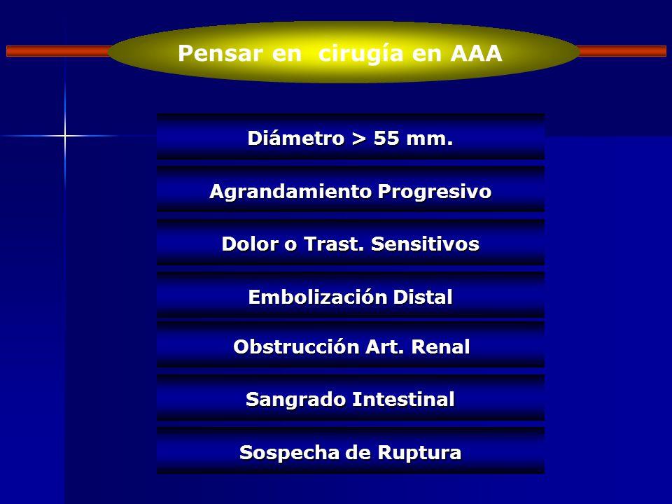 Pensar en cirugía en AAA Diámetro > 55 mm. Agrandamiento Progresivo Dolor o Trast. Sensitivos Embolización Distal Obstrucción Art. Renal Sangrado Inte