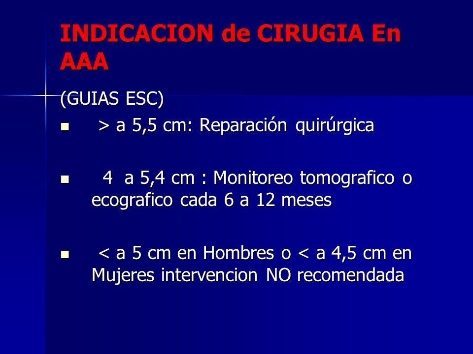 INDICACION de CIRUGIA En AAA (GUIAS ESC) > a 5,5 cm: Reparación quirúrgica > a 5,5 cm: Reparación quirúrgica 4 a 5,4 cm : Monitoreo tomografico o ecog
