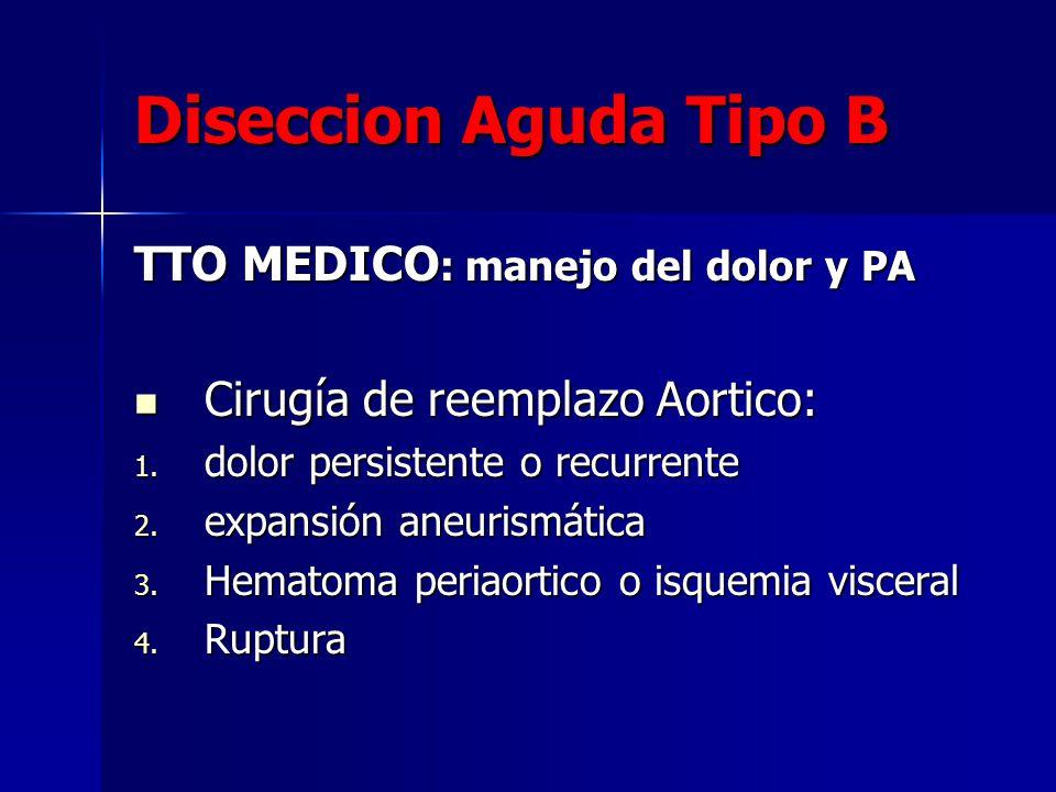 Diseccion Aguda Tipo B TTO MEDICO : manejo del dolor y PA Cirugía de reemplazo Aortico: Cirugía de reemplazo Aortico: 1. dolor persistente o recurrent