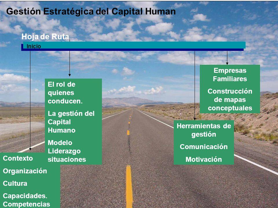 Hoja de Ruta Herramientas de gestión Comunicación Motivación Contexto Organización Cultura Capacidades.