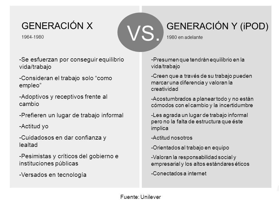 GENERACIÓN X 1964-1980 GENERACIÓN Y (iPOD) 1980 en adelante VS.