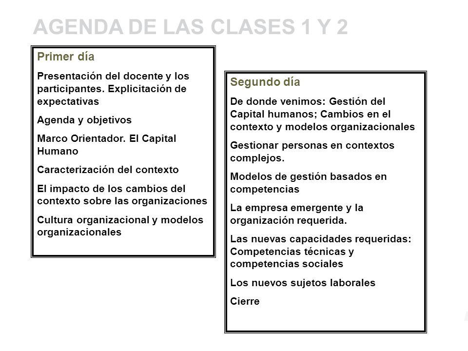 AGENDA DE LAS CLASES 1 Y 2 Primer día Presentación del docente y los participantes.