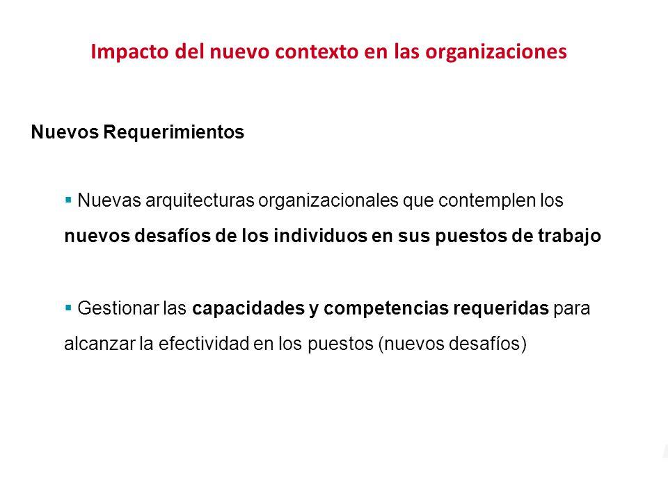 Impacto del nuevo contexto en las organizaciones Nuevos Requerimientos Nuevas arquitecturas organizacionales que contemplen los nuevos desafíos de los individuos en sus puestos de trabajo Gestionar las capacidades y competencias requeridas para alcanzar la efectividad en los puestos (nuevos desafíos)
