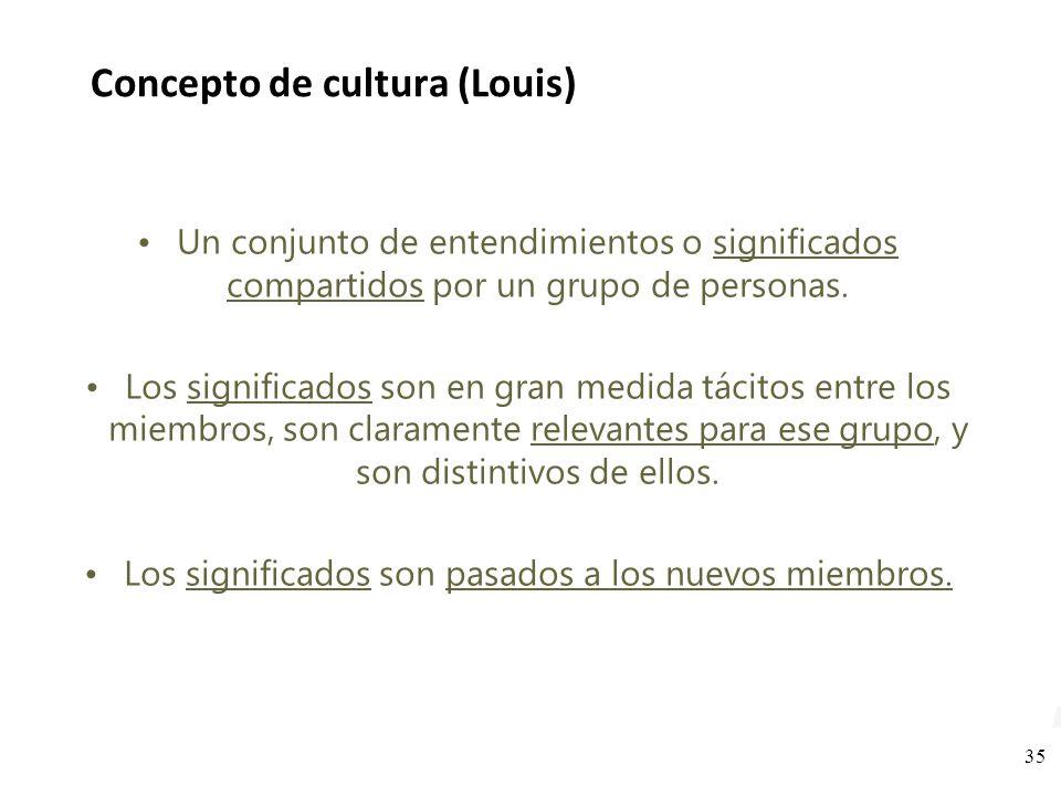 35 Concepto de cultura (Louis) Un conjunto de entendimientos o significados compartidos por un grupo de personas.
