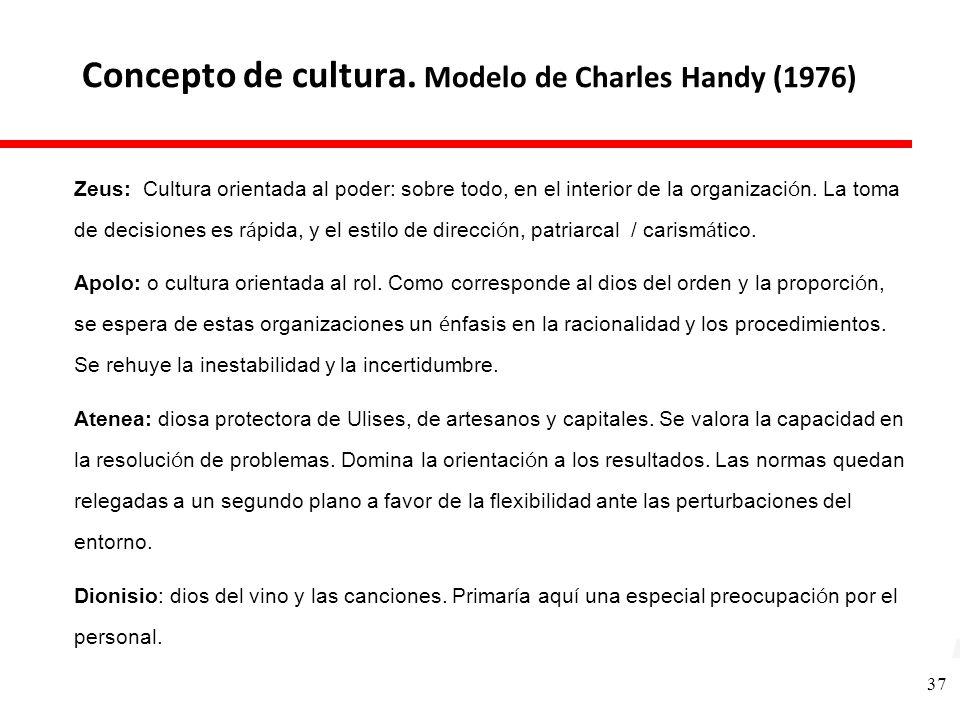 37 Concepto de cultura.