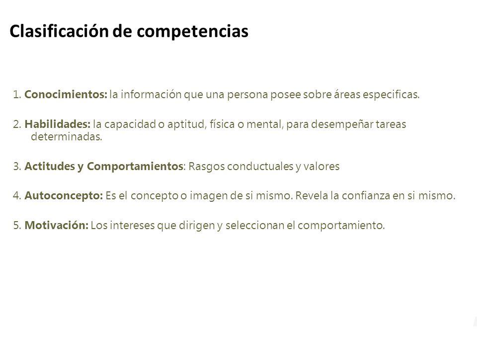Clasificación de competencias 1.