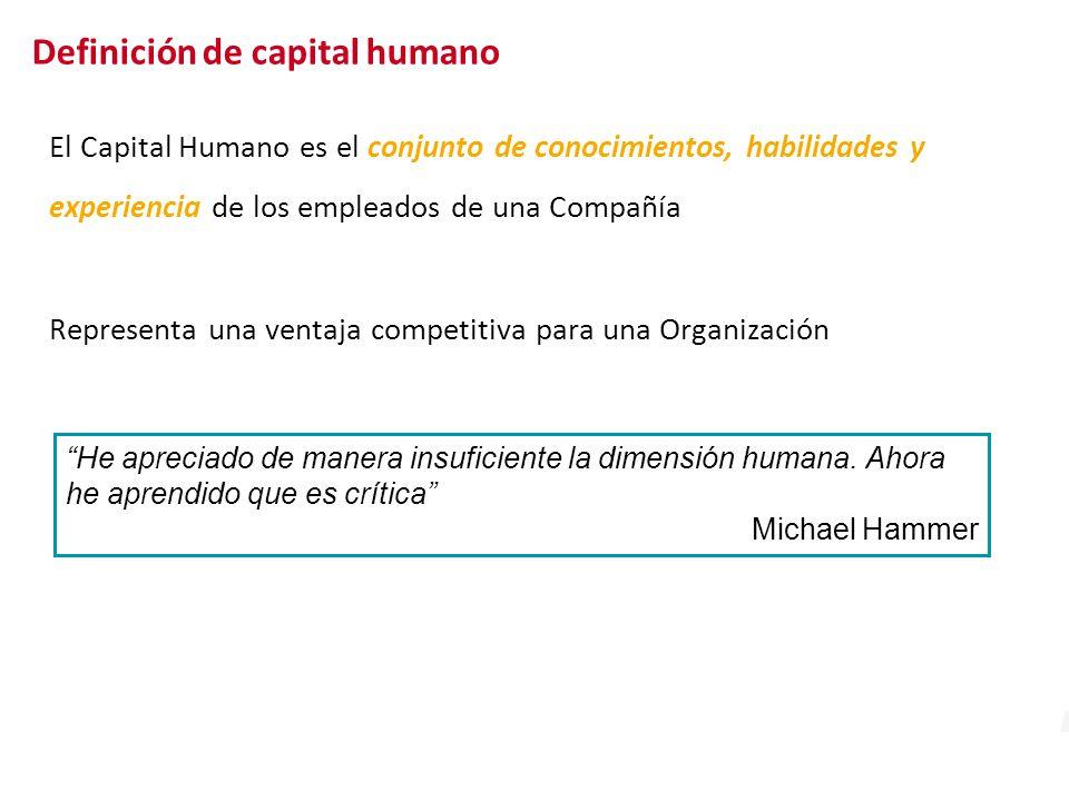 El Capital Humano es el conjunto de conocimientos, habilidades y experiencia de los empleados de una Compañía Representa una ventaja competitiva para una Organización Definición de capital humano He apreciado de manera insuficiente la dimensión humana.
