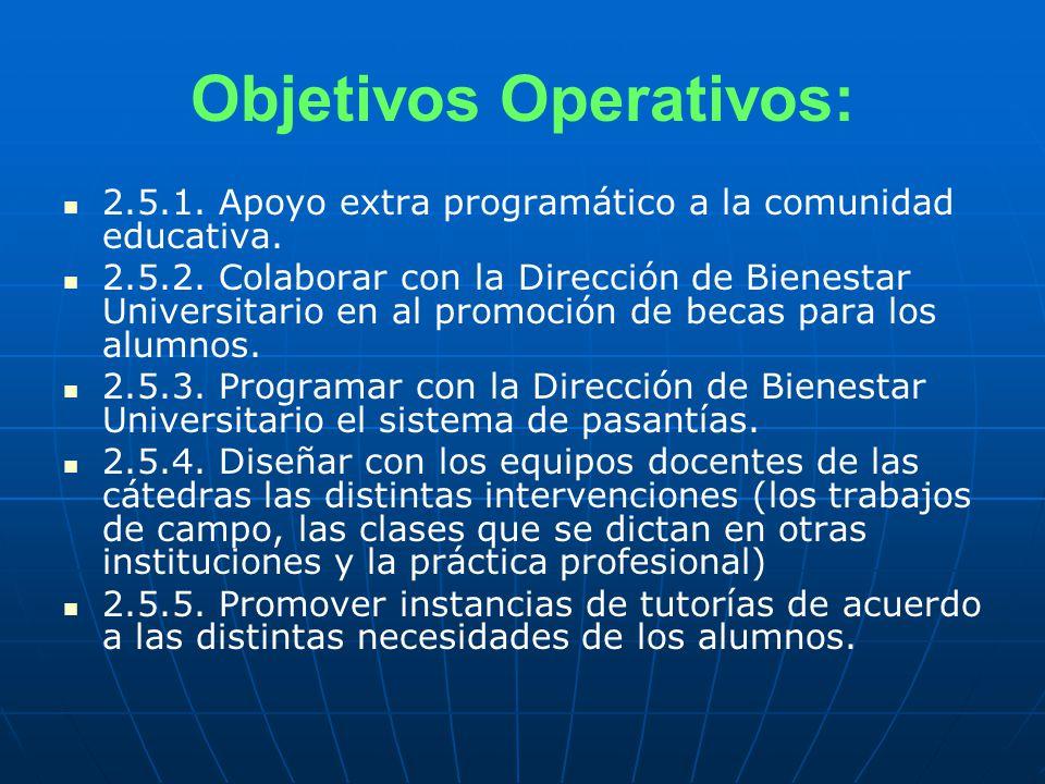 Objetivos Operativos: 2.5.1. Apoyo extra programático a la comunidad educativa.