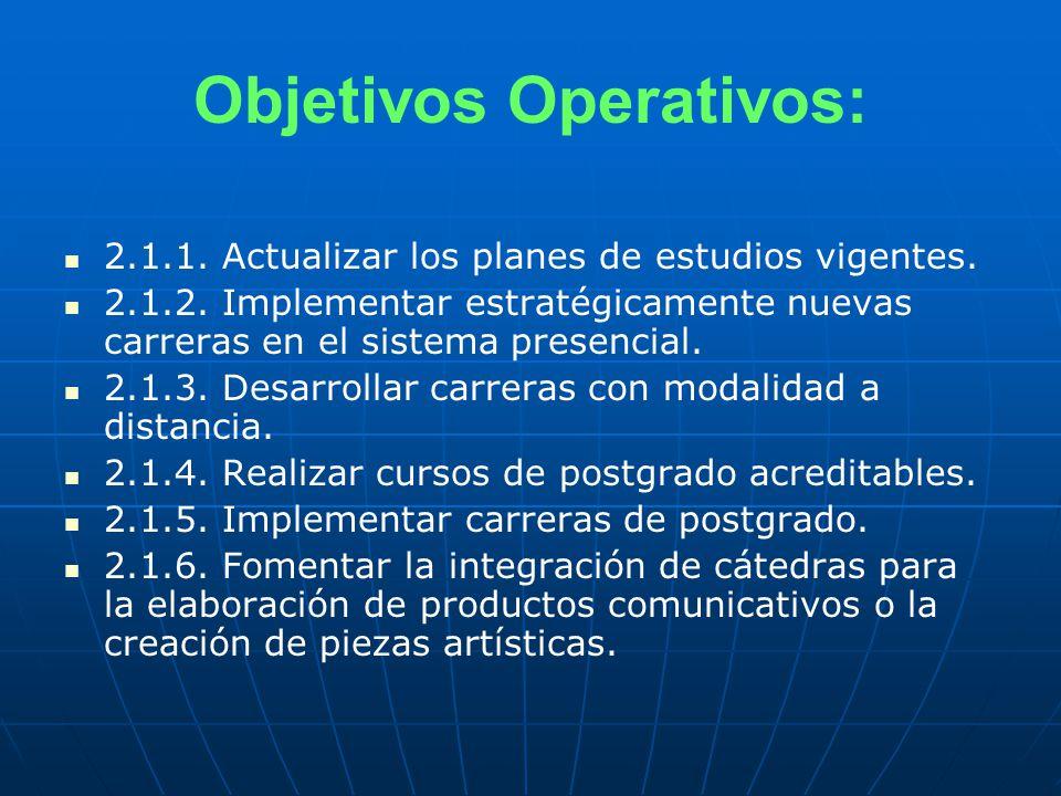 Objetivos Operativos: 2.1.1. Actualizar los planes de estudios vigentes.