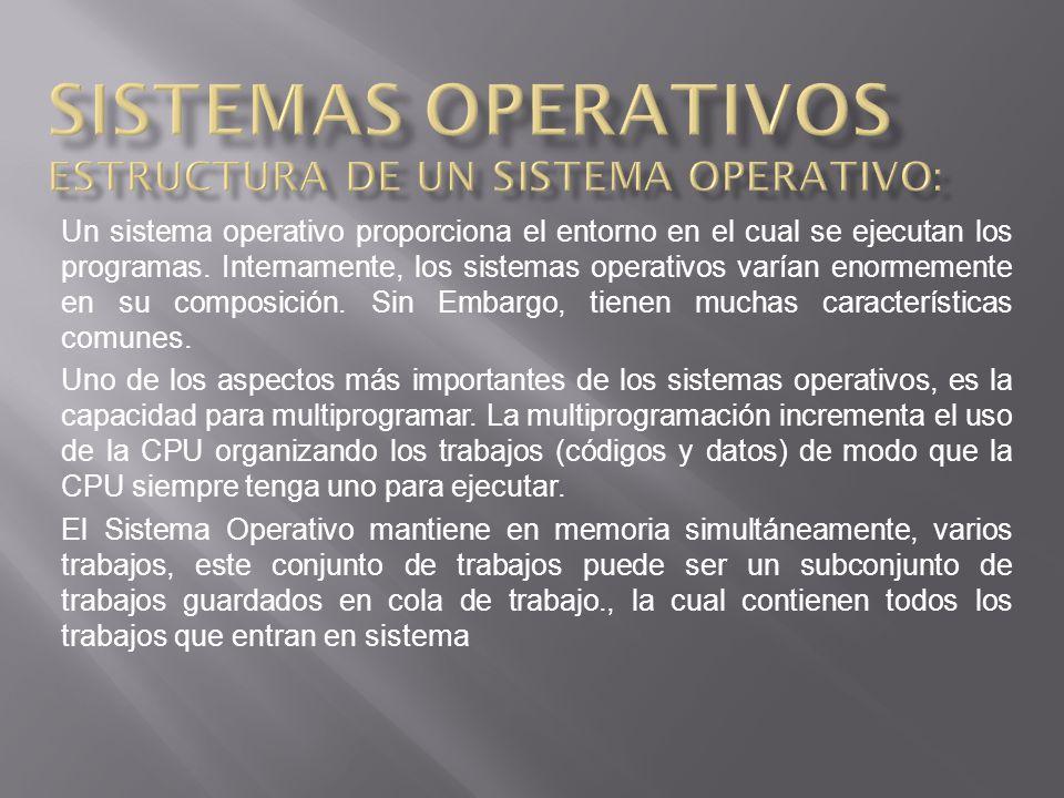 Un sistema operativo proporciona el entorno en el cual se ejecutan los programas.