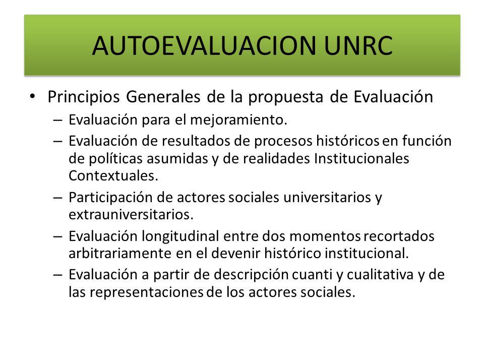 Principios Generales de la propuesta de Evaluación – Evaluación para el mejoramiento. – Evaluación de resultados de procesos históricos en función de