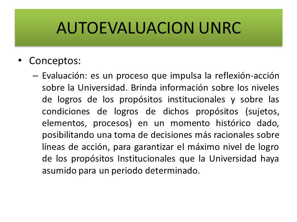 Conceptos: – Evaluación: es un proceso que impulsa la reflexión-acción sobre la Universidad. Brinda información sobre los niveles de logros de los pro