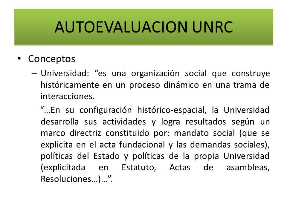 Conceptos – Universidad: es una organización social que construye históricamente en un proceso dinámico en una trama de interacciones. …En su configur