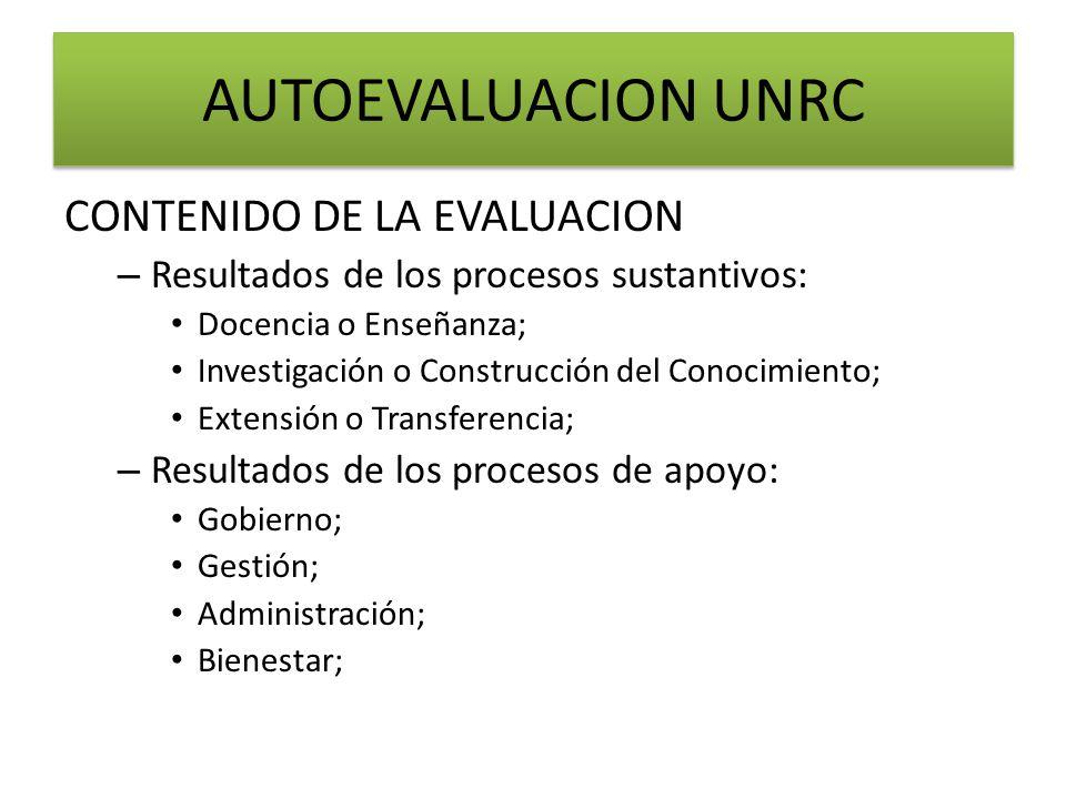 CONTENIDO DE LA EVALUACION – Resultados de los procesos sustantivos: Docencia o Enseñanza; Investigación o Construcción del Conocimiento; Extensión o