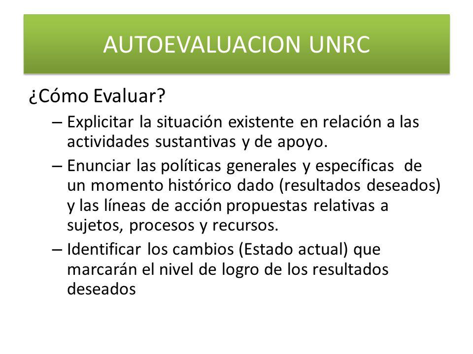 Resultados de los procesos sustantivos: ¿Cómo Evaluar? – Explicitar la situación existente en relación a las actividades sustantivas y de apoyo. – Enu