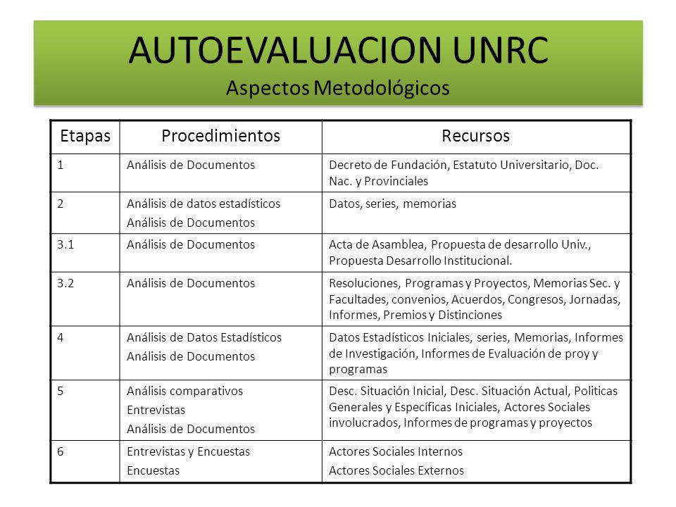Datos generales referidos a resultados de los procesos universitarios vinculados a las misiones de la Universidad. AUTOEVALUACION UNRC Aspectos Metodo