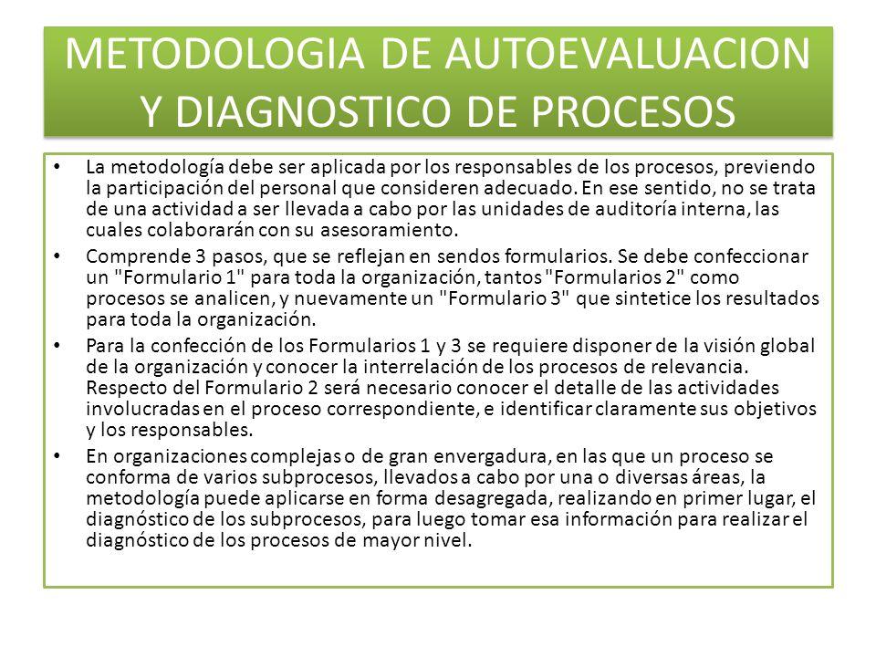 METODOLOGIA DE AUTOEVALUACION Y DIAGNOSTICO DE PROCESOS La metodología debe ser aplicada por los responsables de los procesos, previendo la participac