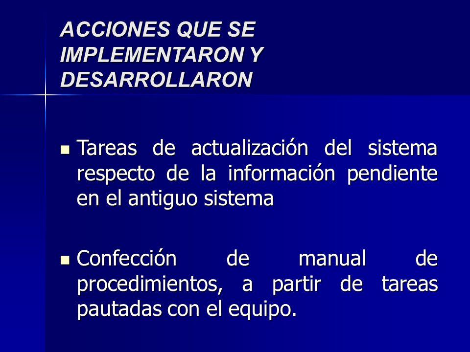 ACCIONES QUE SE IMPLEMENTARON Y DESARROLLARON Tareas de actualización del sistema respecto de la información pendiente en el antiguo sistema Tareas de