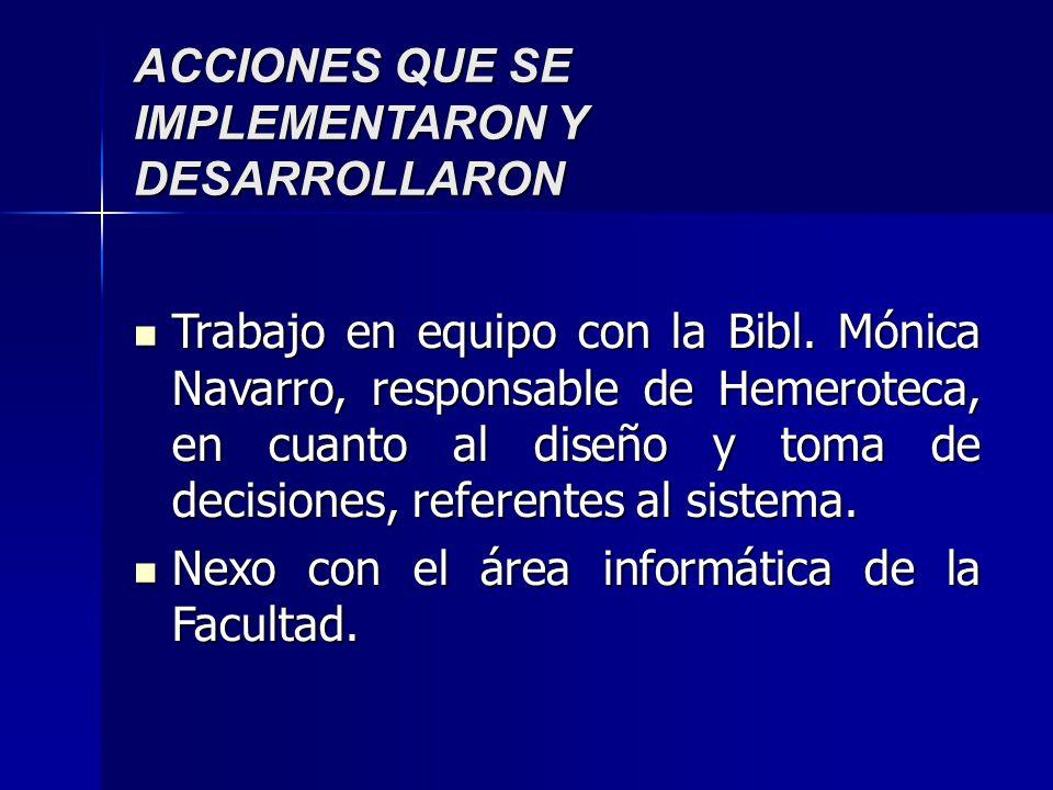 ACCIONES QUE SE IMPLEMENTARON Y DESARROLLARON Trabajo en equipo con la Bibl. Mónica Navarro, responsable de Hemeroteca, en cuanto al diseño y toma de