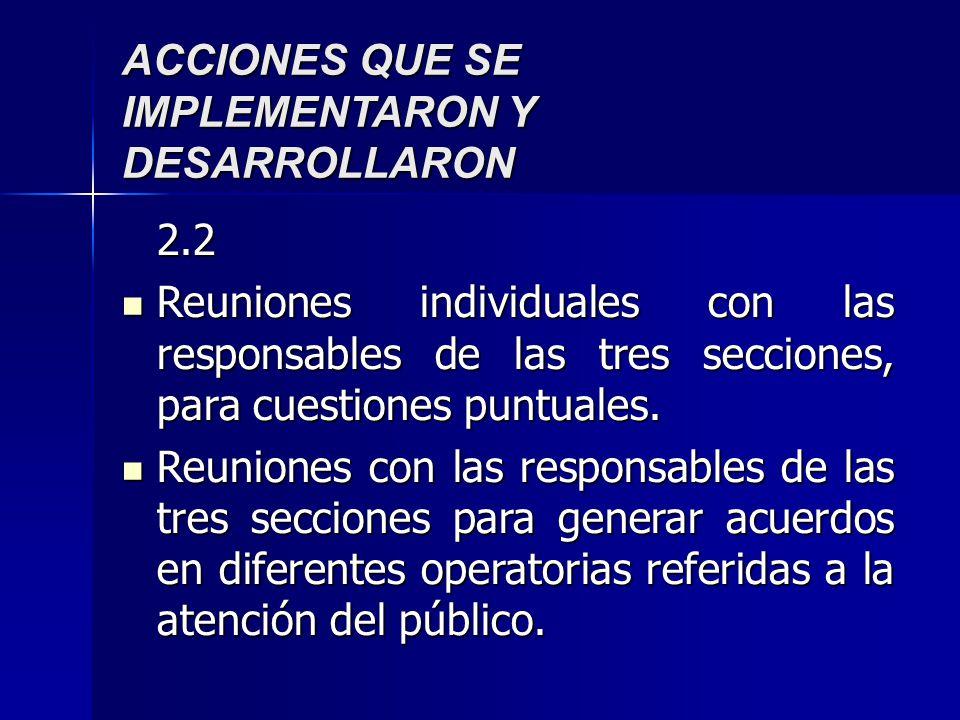ACCIONES QUE SE IMPLEMENTARON Y DESARROLLARON 2.2 2.2 Reuniones individuales con las responsables de las tres secciones, para cuestiones puntuales. Re