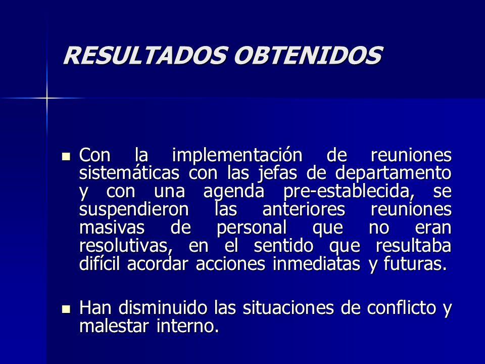 RESULTADOS OBTENIDOS Con la implementación de reuniones sistemáticas con las jefas de departamento y con una agenda pre-establecida, se suspendieron l