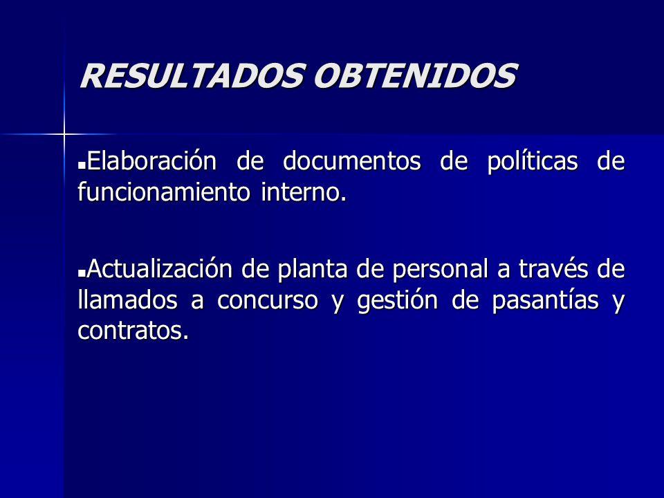 RESULTADOS OBTENIDOS Elaboración de documentos de políticas de funcionamiento interno. Elaboración de documentos de políticas de funcionamiento intern