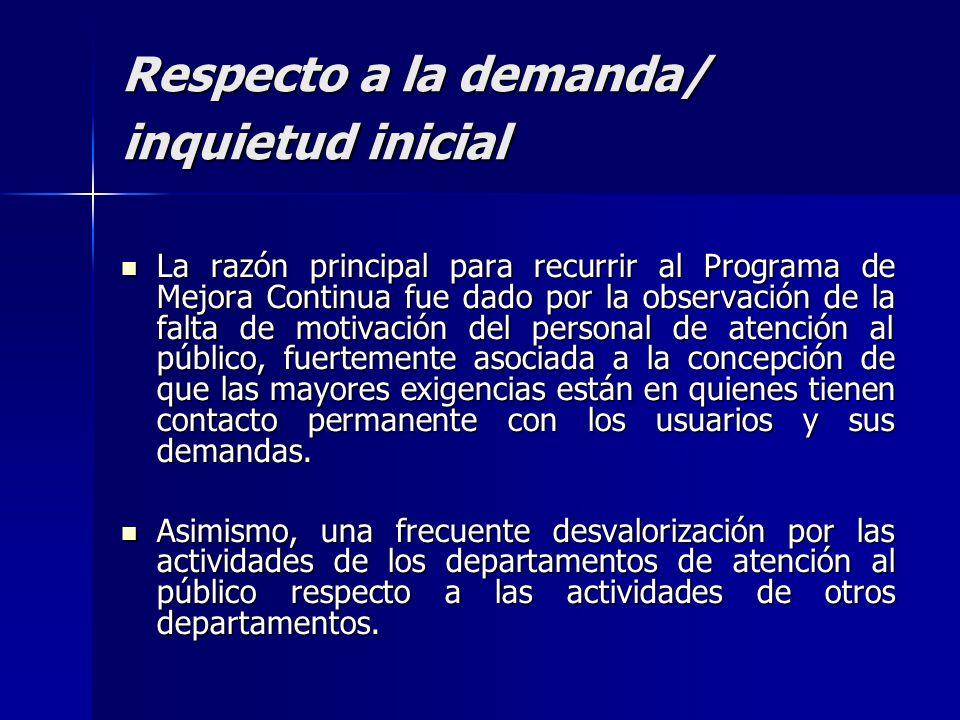 RESULTADOS OBTENIDOS Elaboración de documentos de políticas de funcionamiento interno.