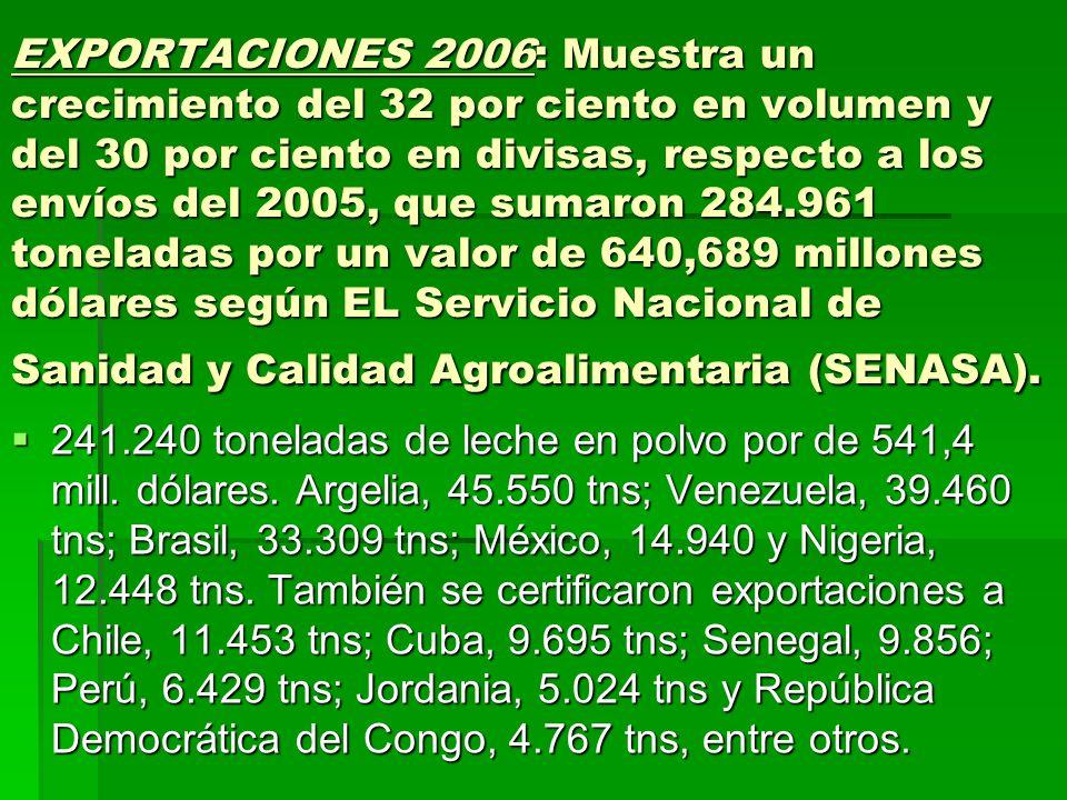 EXPORTACIONES 2006: Muestra un crecimiento del 32 por ciento en volumen y del 30 por ciento en divisas, respecto a los envíos del 2005, que sumaron 28