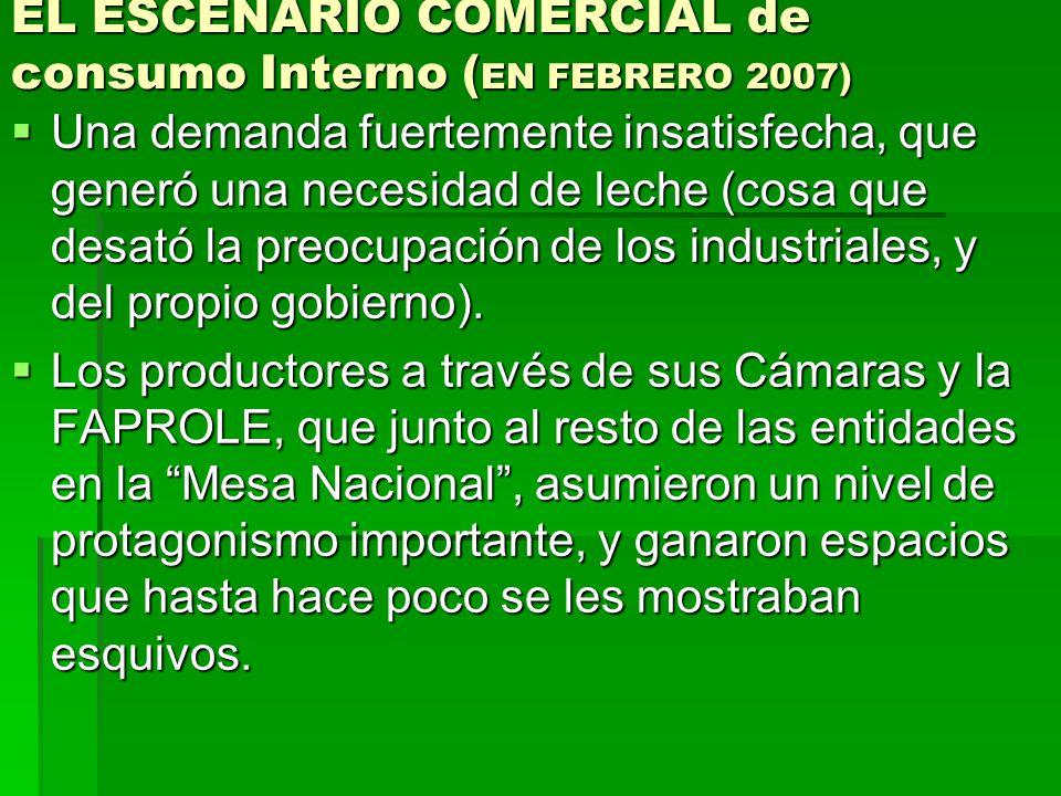 EL ESCENARIO COMERCIAL de consumo Interno ( EN FEBRERO 2007) Una demanda fuertemente insatisfecha, que generó una necesidad de leche (cosa que desató