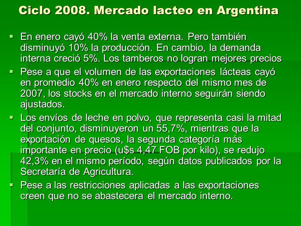 Ciclo 2008. Mercado lacteo en Argentina En enero cayó 40% la venta externa. Pero también disminuyó 10% la producción. En cambio, la demanda interna cr