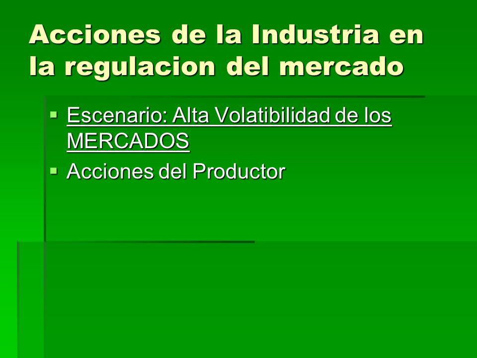 Acciones de la Industria en la regulacion del mercado Escenario: Alta Volatibilidad de los MERCADOS Escenario: Alta Volatibilidad de los MERCADOS Acci