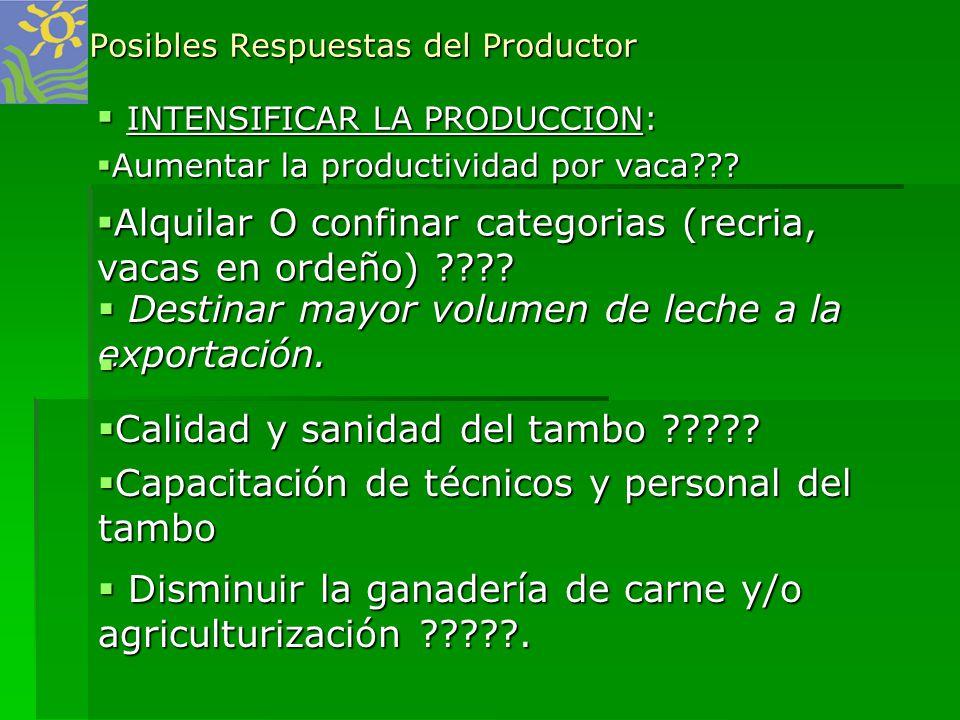 Posibles Respuestas del Productor INTENSIFICAR LA PRODUCCION: INTENSIFICAR LA PRODUCCION: Aumentar la productividad por vaca??? Aumentar la productivi