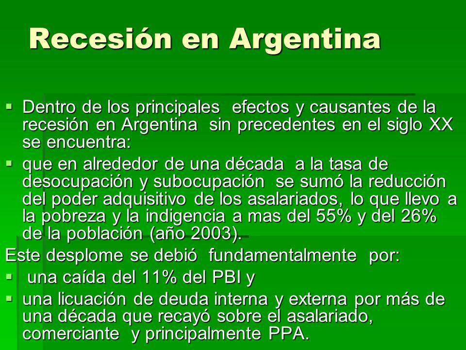 Recesión en Argentina Dentro de los principales efectos y causantes de la recesión en Argentina sin precedentes en el siglo XX se encuentra: Dentro de