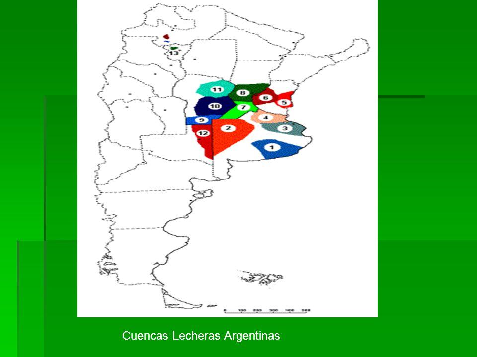 Cuencas Lecheras Argentinas