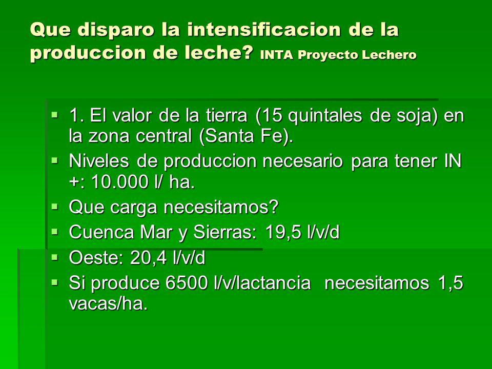 Que disparo la intensificacion de la produccion de leche? INTA Proyecto Lechero 1. El valor de la tierra (15 quintales de soja) en la zona central (Sa