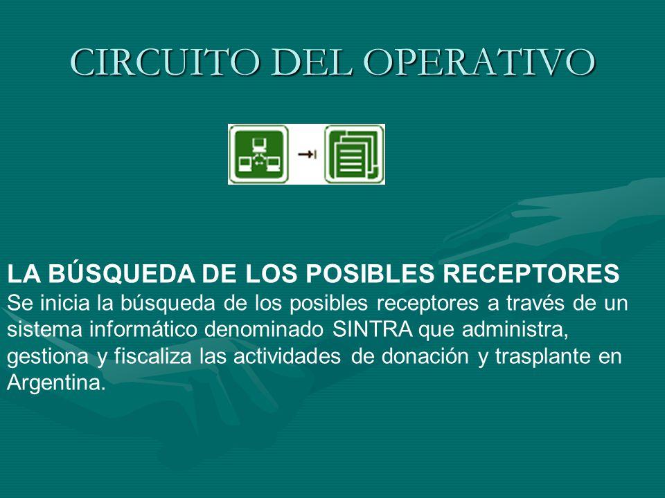 CIRCUITO DEL OPERATIVO LA BÚSQUEDA DE LOS POSIBLES RECEPTORES Se inicia la búsqueda de los posibles receptores a través de un sistema informático deno