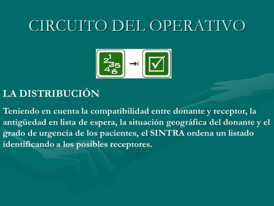 CIRCUITO DEL OPERATIVO LA DISTRIBUCIÓN Teniendo en cuenta la compatibilidad entre donante y receptor, la antigüedad en lista de espera, la situación g